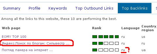 Live Search оптимізація